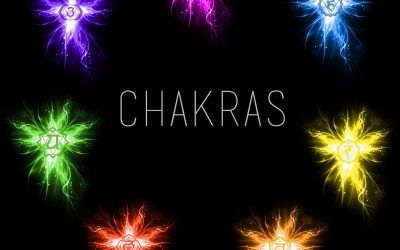 Complete Guide to the 7 Chakras and How They Affect Your Energy
